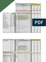 Foundation Prelim Budget 2017-2019 Detailed - Updated (1)