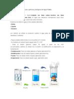 Características físicas H2O