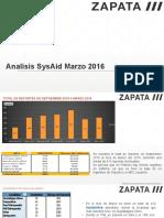 Reporte SysID Marzo.pptx