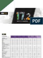 ANSYS Capabilities Brochure 17.2