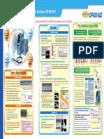 OTC DP 400-500