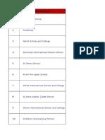 List of English Medium School