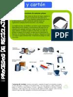 Resumen de procesos de manufactura y reciclaje de materiales