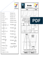derivadasformulario.pdf
