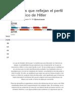 25 Frases Que Reflejan El Perfil Psicológico de Hitler