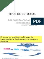 Tipos de Estudios Cuantitativo Cualitativo Gtp