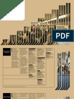 Evaluacion de Usuarios Del Sistema de DTPM_DEF