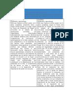 TEXTO DE ANÁLISIS DE PORTAFOLIO DE EVIDENCIAS MATEMÁTICAS 2014.docx