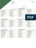 Calendario 1ª Juvenil - Asturias