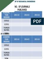 Journals Published Format