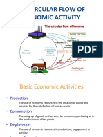 circular flow of income.pdf