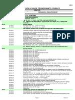 Anexa Nr I Clasificatia Veniturilor 2015