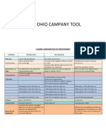 Caso Ohio Company Tool