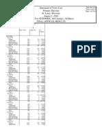 Aug16-Citywide-Precinct-Breakdown.pdf