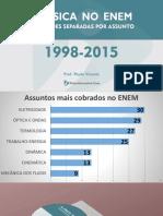 Enem Por Assunto 1998 2015 DVD 1