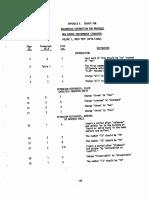 1973 NSPS Subpart J Proposed Standards BID