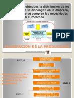 Produccion 1