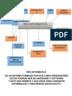 Doc1 BLOGER RED INFORMATICA.docx