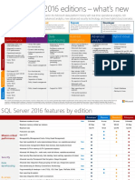 SQL_Server_2016_Editions_datasheet.pdf