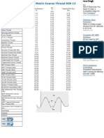 ISO Metric Coarse Thread DIN 13
