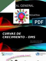 CURVAS.pptx