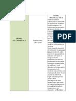 Dimensiones y Modelos Teoricos