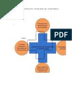 Administración Financiera de Inventarios 1-1
