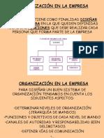 [PD] Presentaciones - Organizacion en La Empresa