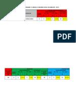 data saringan 2 linus 2015.xlsx