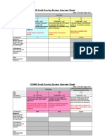 OSHMS Checklist