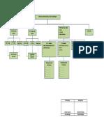 Struktur Commisioning_BF Area