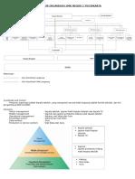 Struktur Organisasi Smk Negeri 2 Yogyakarta