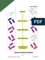 BacTSampling-14.pdf