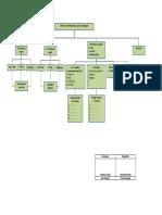 Struktur Commisioning_Sinter Area