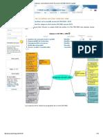 Exigences, Commentaires Et Liens de La Norme ISO 9001 SM de La Qualité