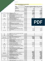 Bilans stanja Društva za osiguranje na dan 30.06.2016