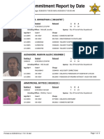 Peoria County Jail Booking Sheet for Aug. 29, 2016