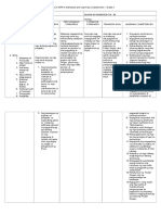 Curriculum MAP of Standards and Learning Competencies
