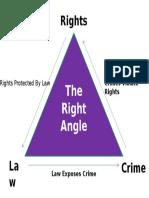 Law Triangle
