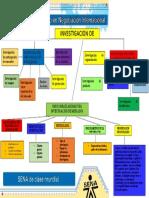 Evidencia 1 Mapa Conceptual Sobre Investigacion de Mercados