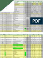 Tabela de Mutiplicadores Icms St