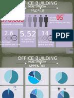 Bangkok Office building digital advertising, elevator media