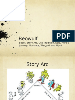 beowulf oral tradition