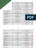 Tableau Plan Intemperies 2013