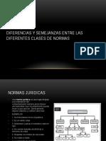 DIFERENCIAS Y SEMEJANZAS ENTRE LAS DIFERENTES CLASES DE.pptx