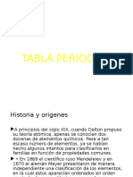 Tabla Periodica Ing. Civil