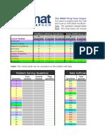 GMAT Prep Now Improvement Chart for OG2017