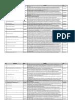 EHS HOSPITALS telangana.pdf