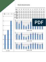 Process Measure Graphs Template