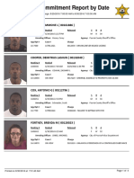 Peoria County Jail Booking Sheet for Aug. 30, 2016